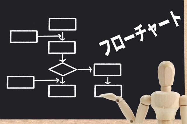 フローチャート 図 例 意味